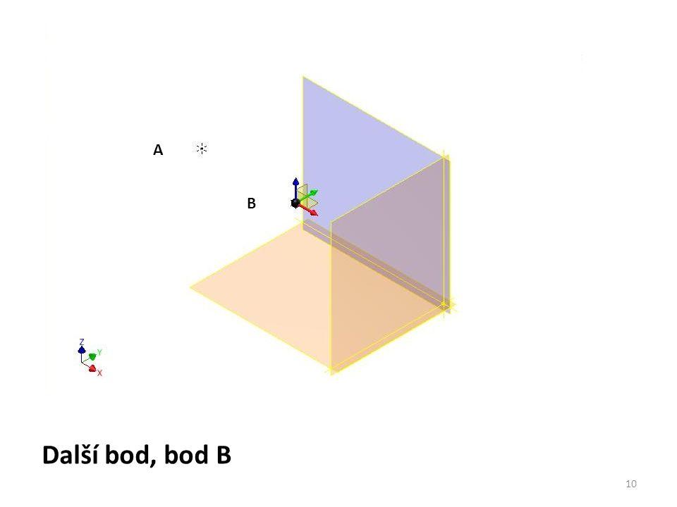 A B Další bod, bod B