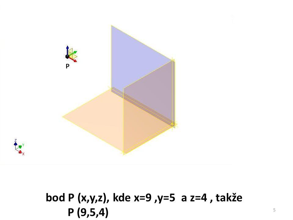 bod P (x,y,z), kde x=9 ,y=5 a z=4 , takže P (9,5,4)
