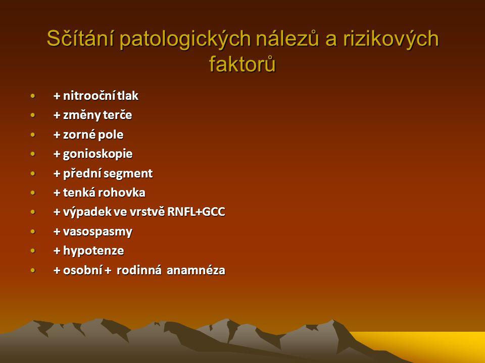 Sčítání patologických nálezů a rizikových faktorů