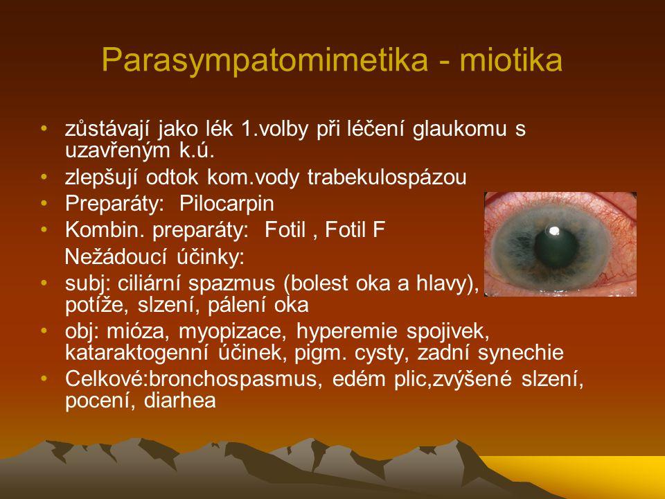 Parasympatomimetika - miotika