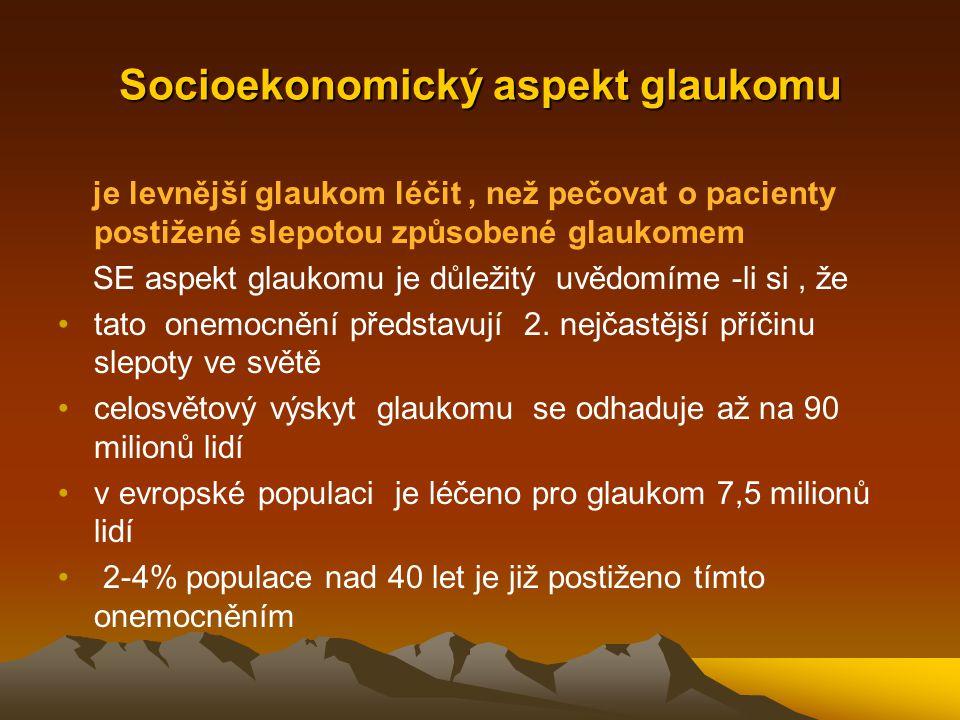 Socioekonomický aspekt glaukomu