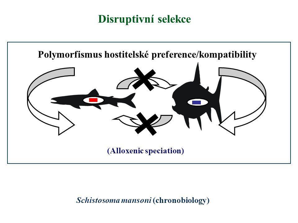 Polymorfismus hostitelské preference/kompatibility