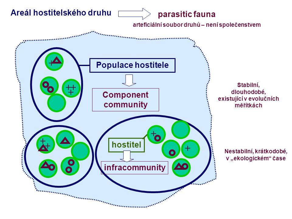 + + + + + + + + Areál hostitelského druhu parasitic fauna