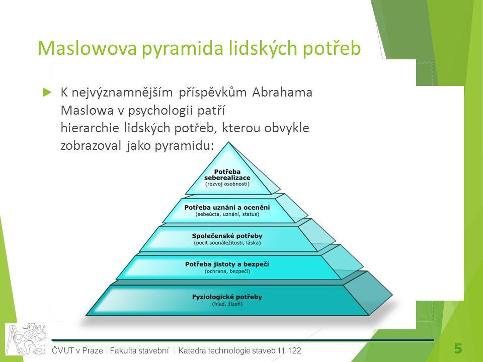 Maslowova pyramida lidských potřeb