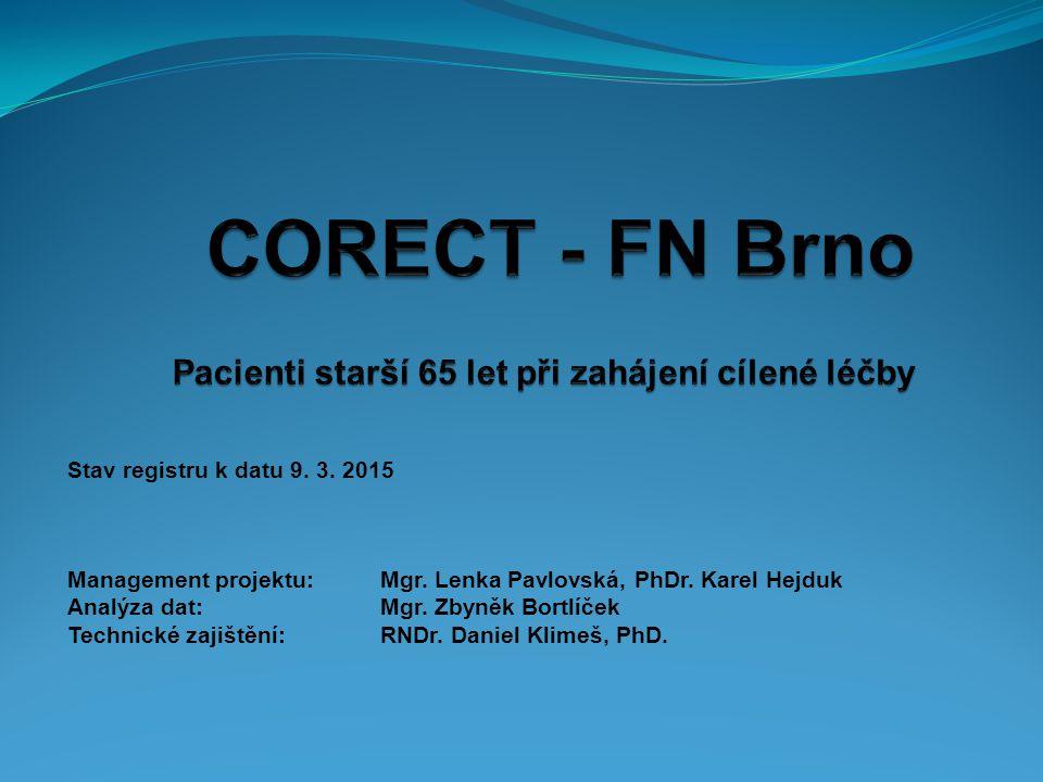 CORECT - FN Brno Pacienti starší 65 let při zahájení cílené léčby