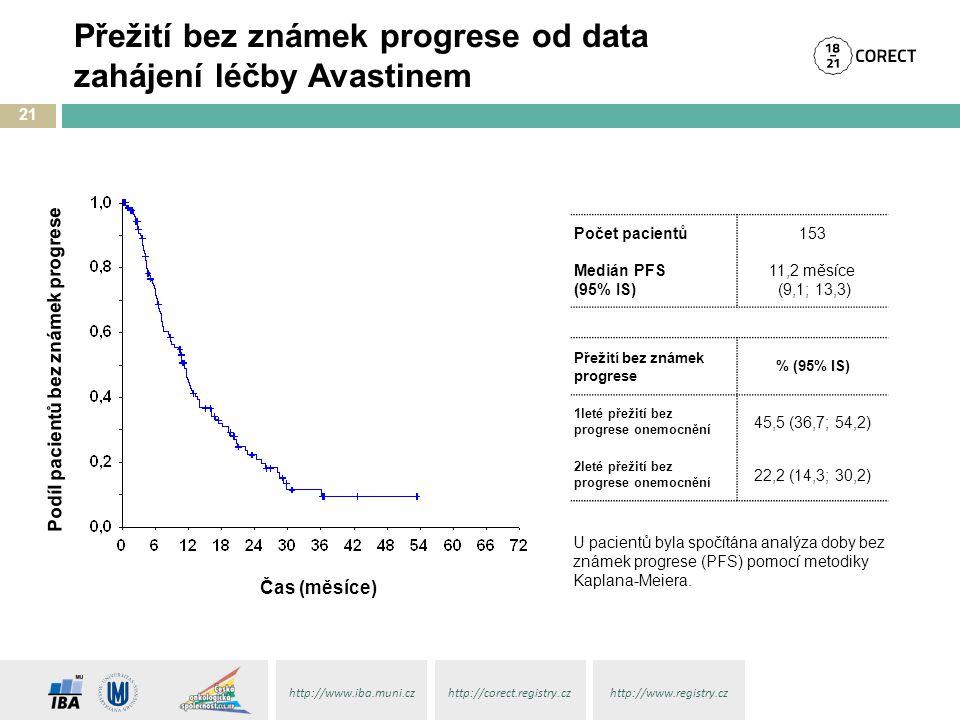 Přežití bez známek progrese od data zahájení léčby Avastinem