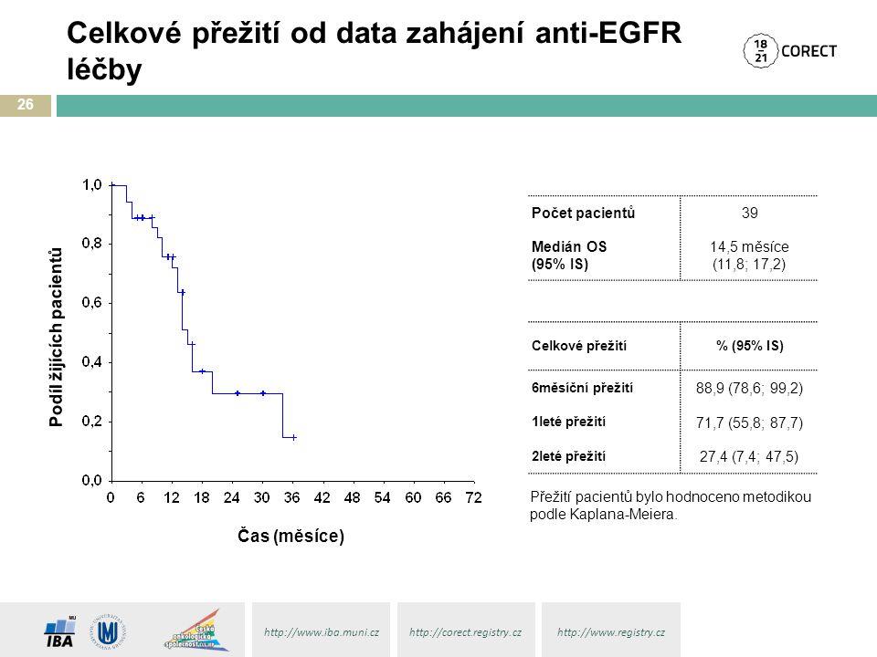 Celkové přežití od data zahájení anti-EGFR léčby