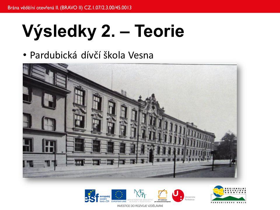 Výsledky 2. – Teorie Pardubická dívčí škola Vesna