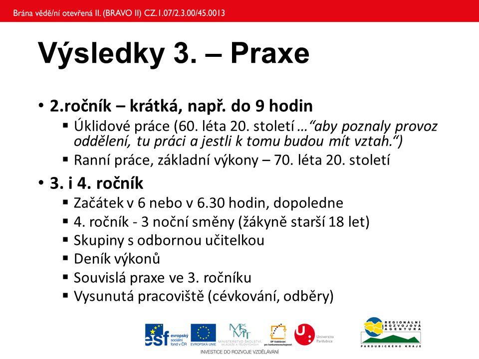 Výsledky 3. – Praxe 2.ročník – krátká, např. do 9 hodin 3. i 4. ročník