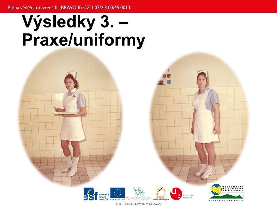 Výsledky 3. – Praxe/uniformy