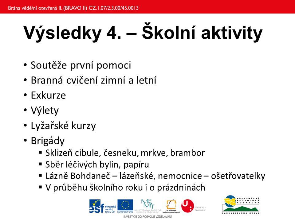 Výsledky 4. – Školní aktivity