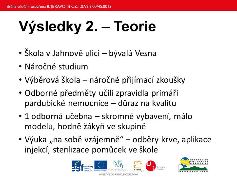 Výsledky 2. – Teorie Škola v Jahnově ulici – bývalá Vesna