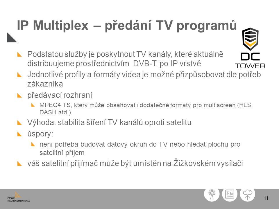 IP Multiplex – předání TV programů