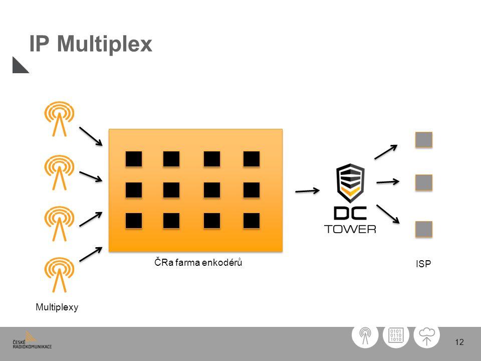 IP Multiplex ČRa farma enkodérů ISP Multiplexy