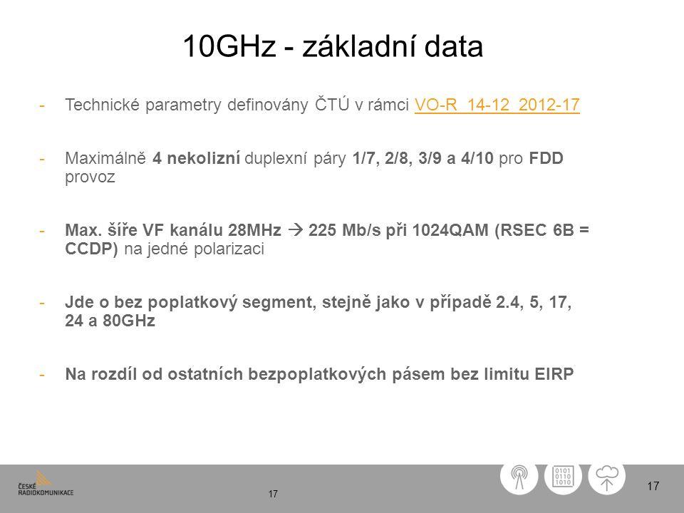 10GHz - základní data Technické parametry definovány ČTÚ v rámci VO-R_14-12_2012-17.