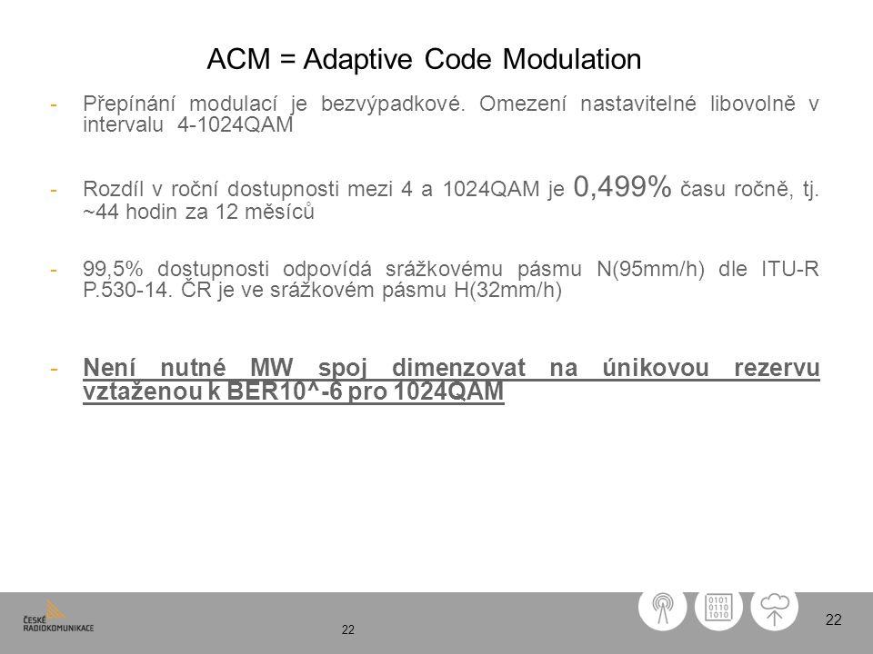 ACM = Adaptive Code Modulation