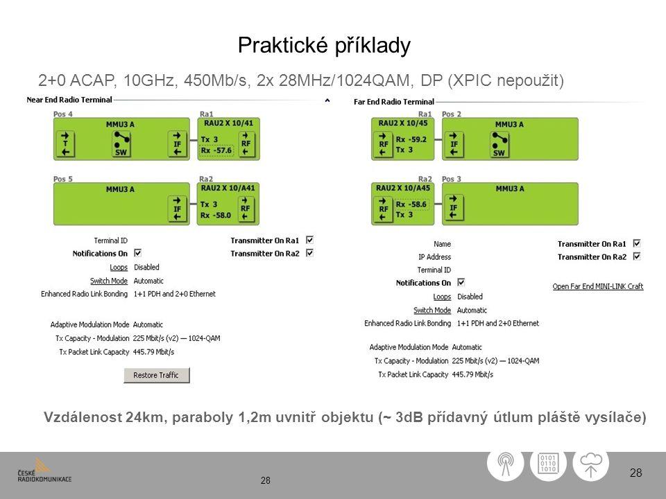 Praktické příklady 2+0 ACAP, 10GHz, 450Mb/s, 2x 28MHz/1024QAM, DP (XPIC nepoužit)