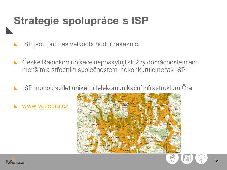 Strategie spolupráce s ISP