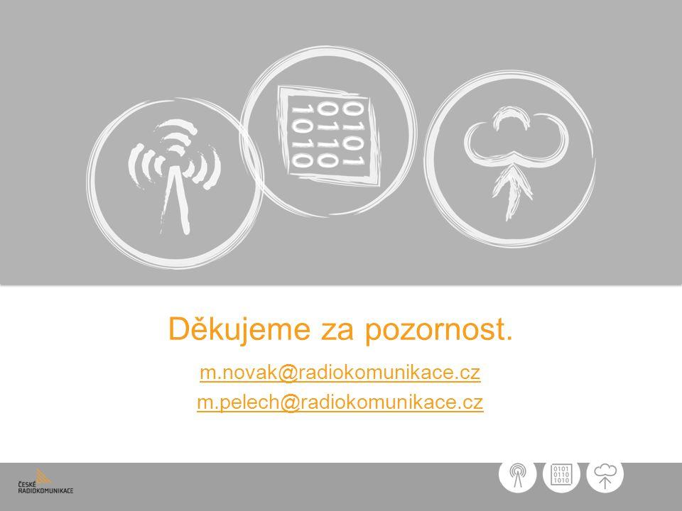 Děkujeme za pozornost. m.novak@radiokomunikace.cz