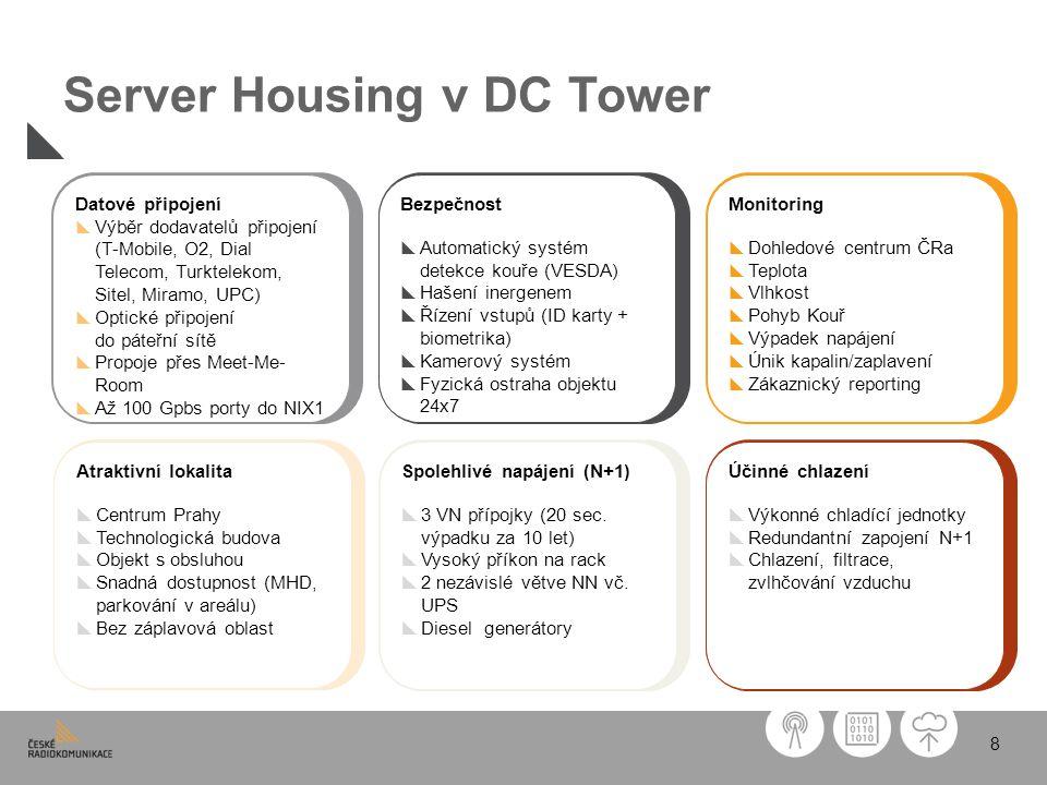 Server Housing v DC Tower