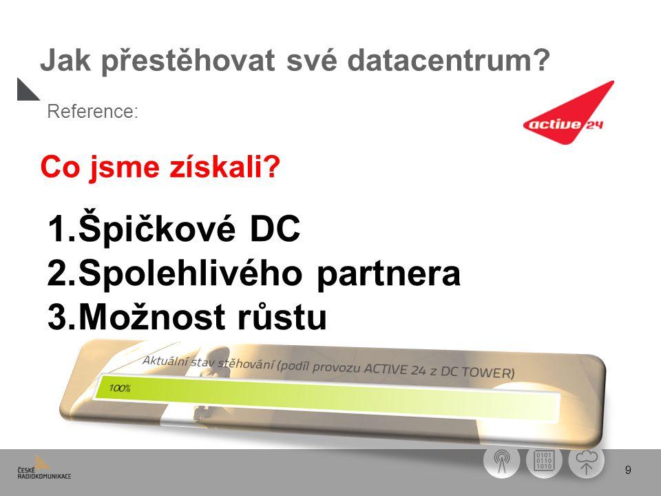 Jak přestěhovat své datacentrum