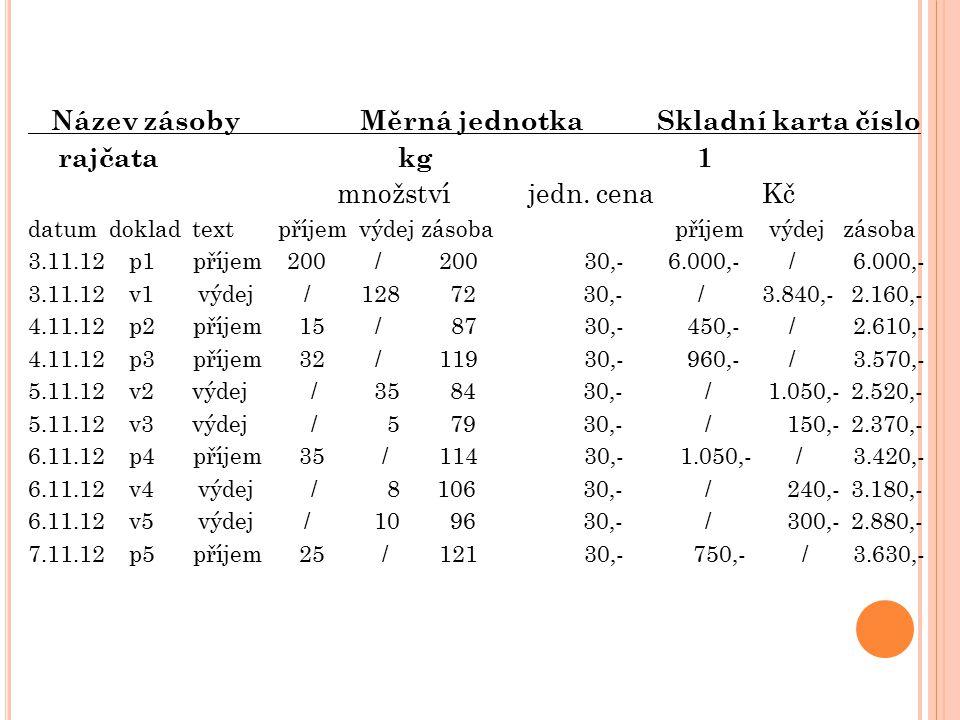 Název zásoby Měrná jednotka Skladní karta číslo rajčata kg 1