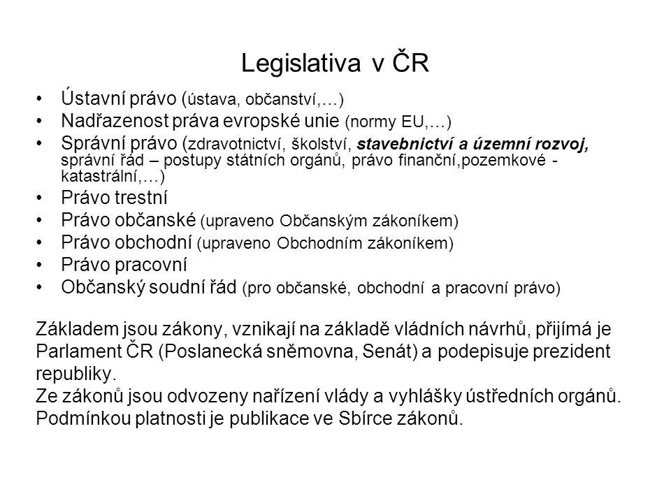 Legislativa v ČR Ústavní právo (ústava, občanství,…)