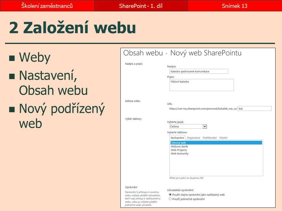 2 Založení webu Weby Nastavení, Obsah webu Nový podřízený web