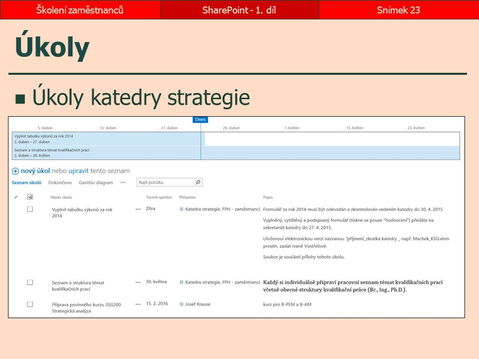 Školení zaměstnanců SharePoint - 1. díl Úkoly Úkoly katedry strategie