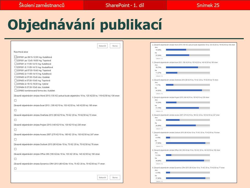 Objednávání publikací