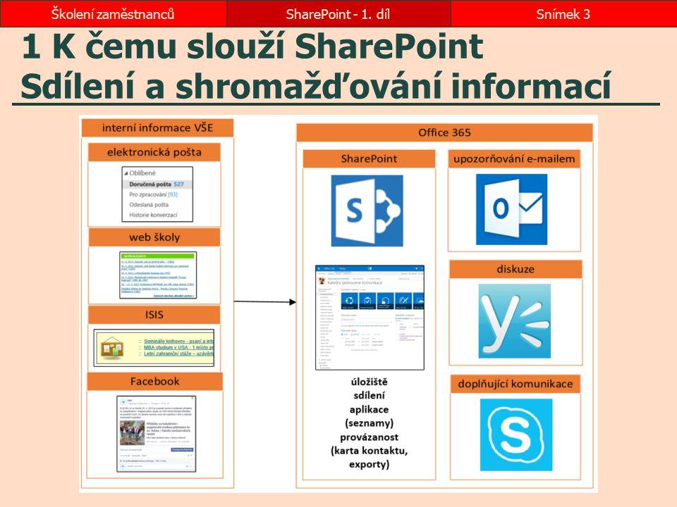 1 K čemu slouží SharePoint Sdílení a shromažďování informací