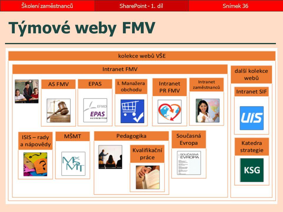 Školení zaměstnanců SharePoint - 1. díl Týmové weby FMV