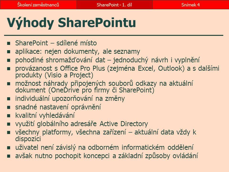 Výhody SharePointu SharePoint – sdílené místo
