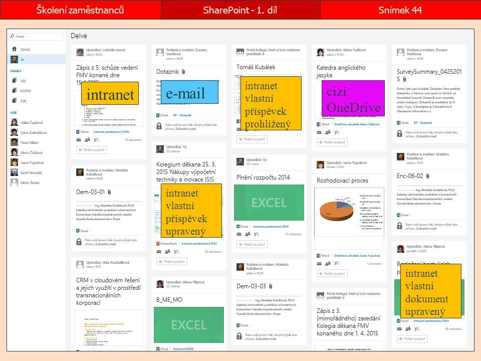 Delve intranet e-mail cizí OneDrive intranet vlastní příspěvek