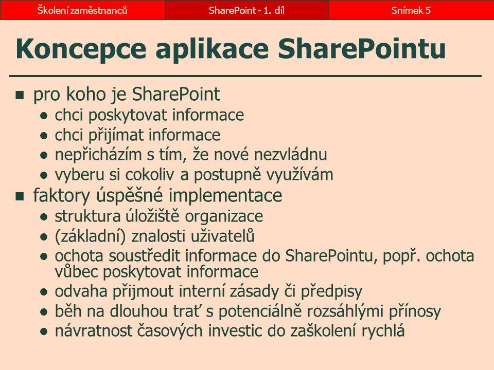 Koncepce aplikace SharePointu
