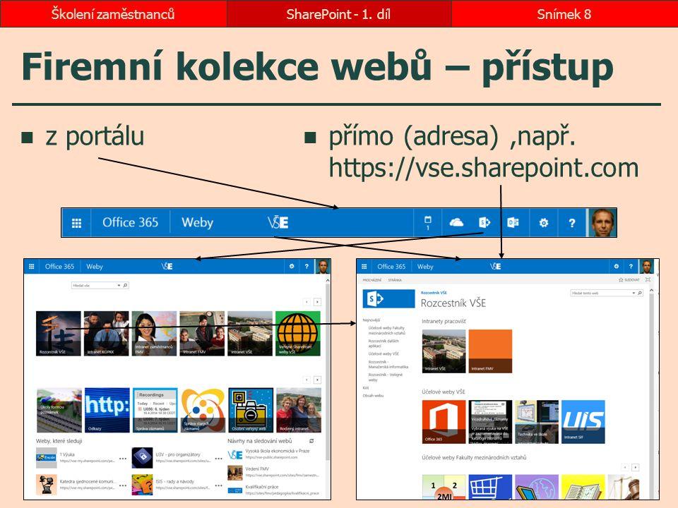 Firemní kolekce webů – přístup