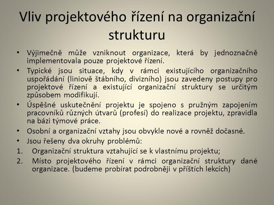 Vliv projektového řízení na organizační strukturu