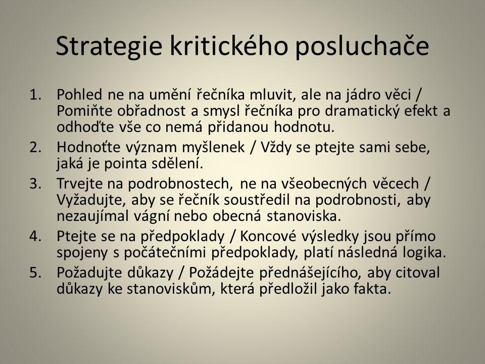 Strategie kritického posluchače