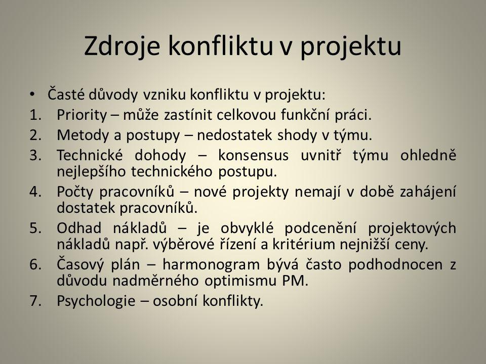 Zdroje konfliktu v projektu