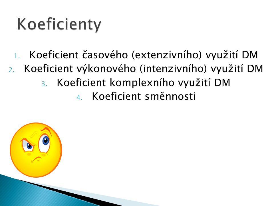 Koeficienty Koeficient časového (extenzivního) využití DM