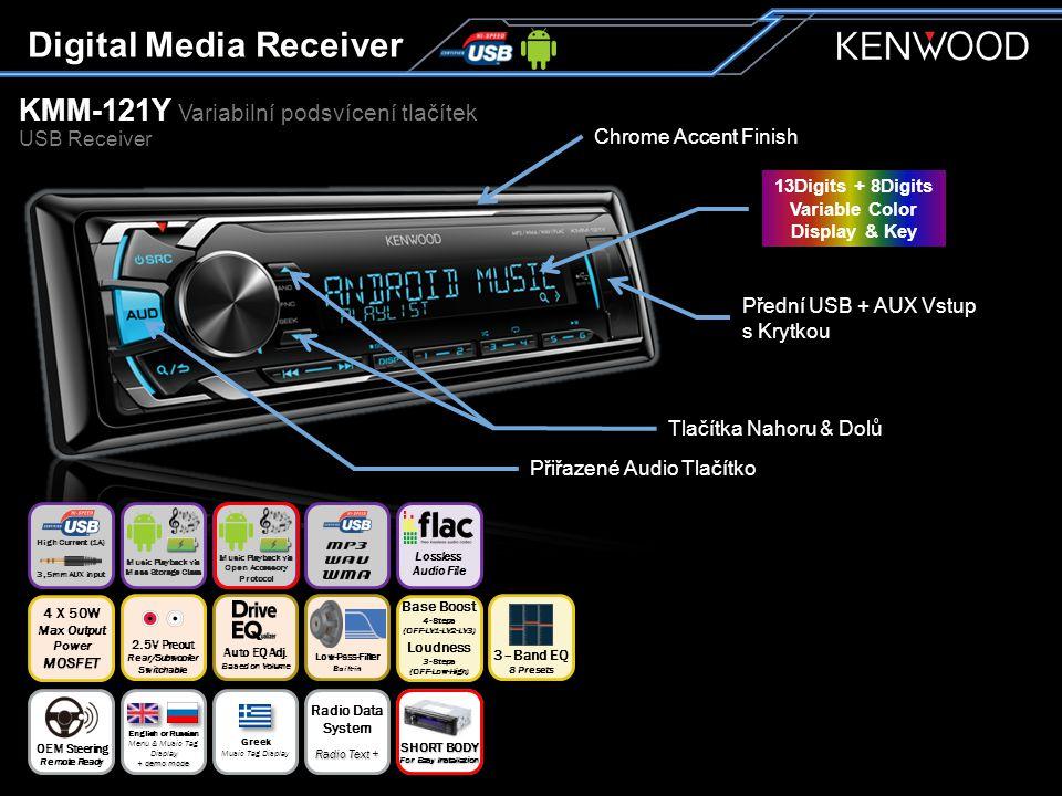 Digital Media Receiver
