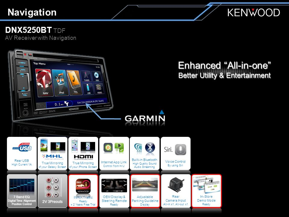 Enhanced All-in-one Best Utility & Entertainment