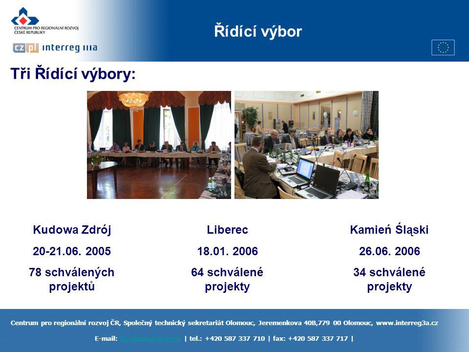 Řídící výbor Tři Řídící výbory: Kudowa Zdrój 20-21.06. 2005