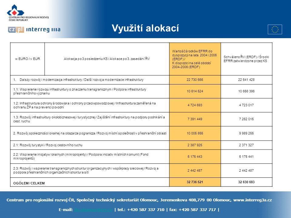 Alokacja po 3 posiedzeniu KS / Alokace po 3. zasedání ŘV