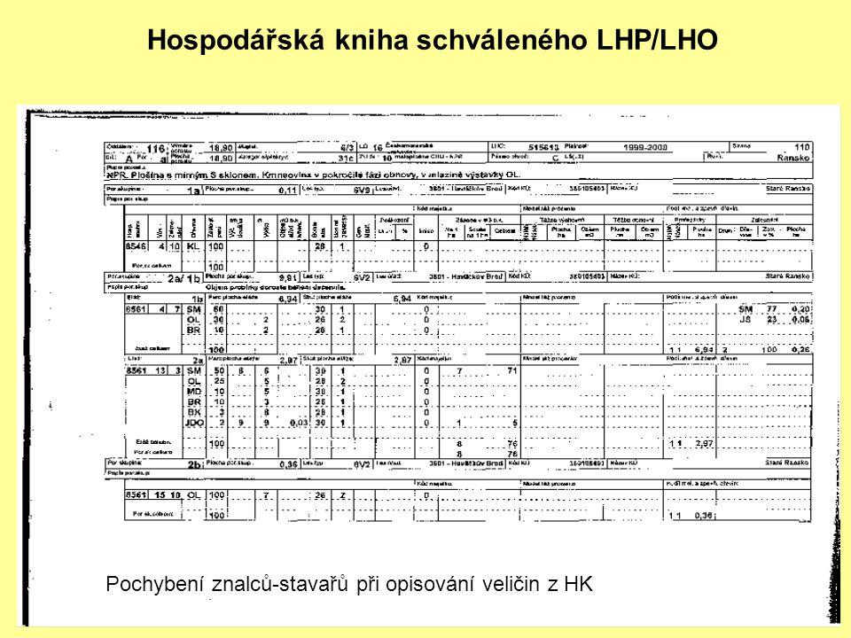 Hospodářská kniha schváleného LHP/LHO