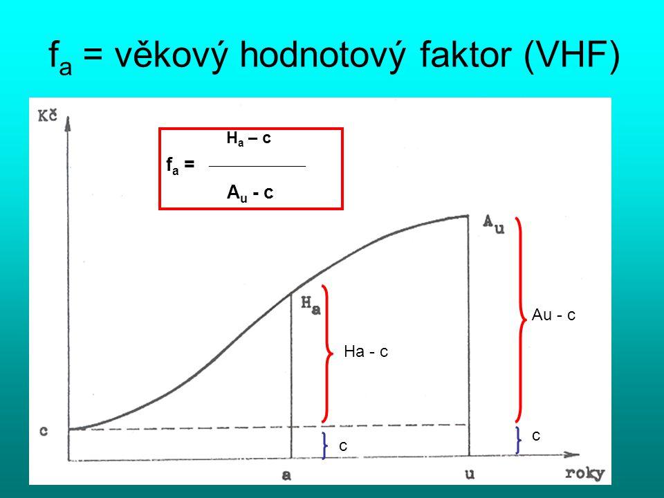fa = věkový hodnotový faktor (VHF)
