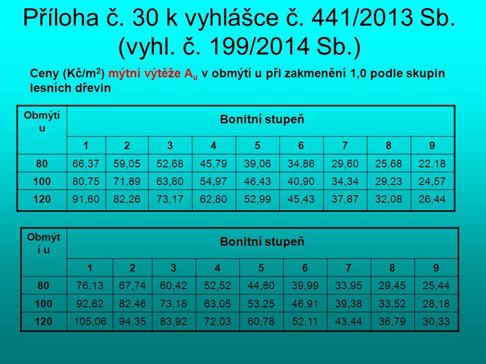 Příloha č. 30 k vyhlášce č. 441/2013 Sb. (vyhl. č. 199/2014 Sb.)