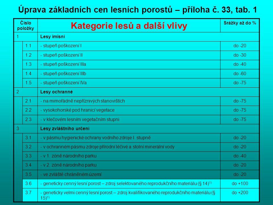 Úprava základních cen lesních porostů – příloha č. 33, tab. 1