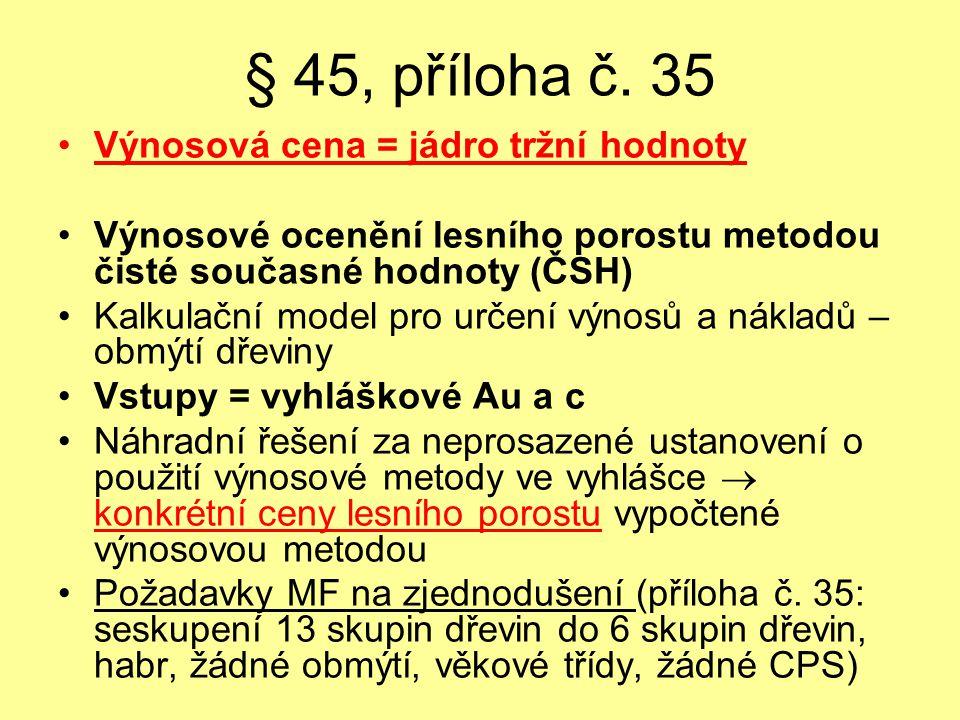§ 45, příloha č. 35 Výnosová cena = jádro tržní hodnoty
