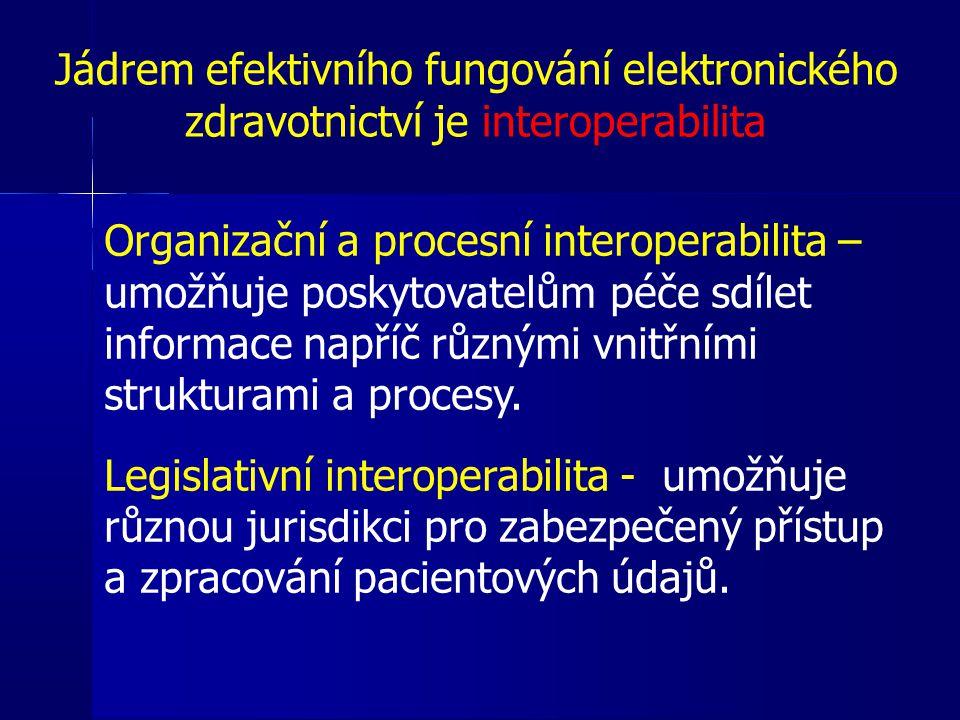Jádrem efektivního fungování elektronického zdravotnictví je interoperabilita